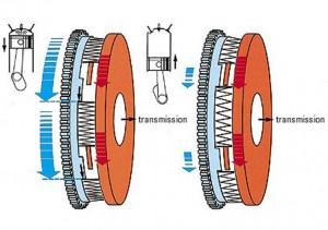svinghjul